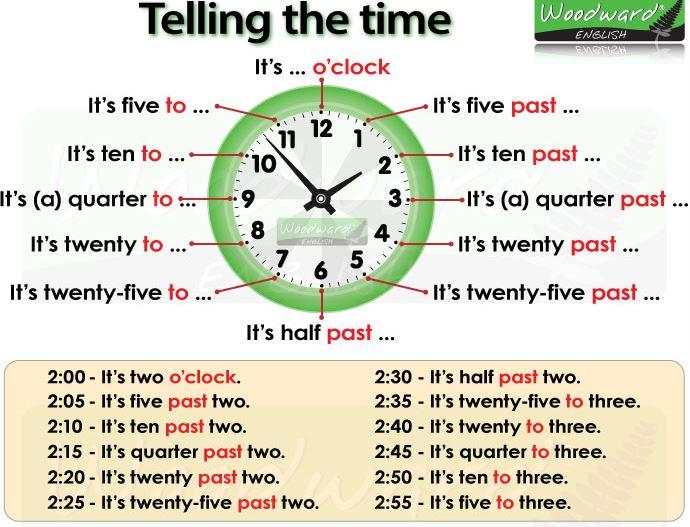 tellthetime1